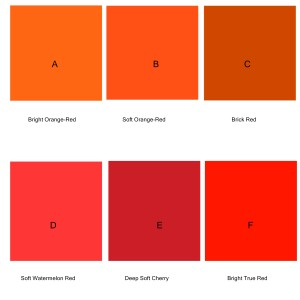 How to Choose the Perfect Red: warm or cool, soft or bright, light or deep.